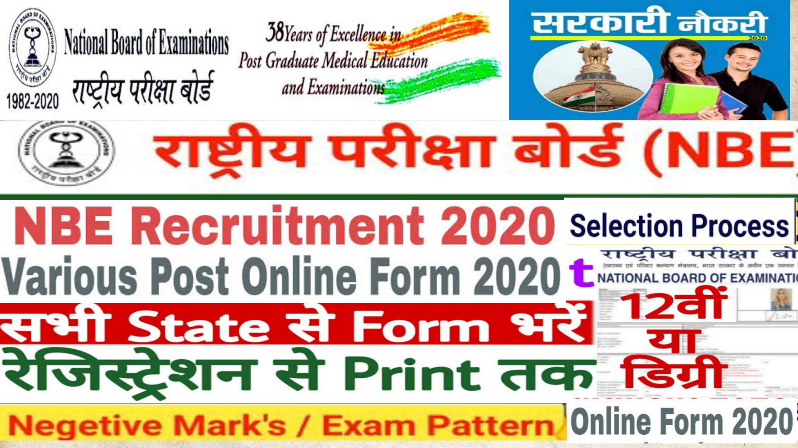 NBE Various Post Online Form 2020